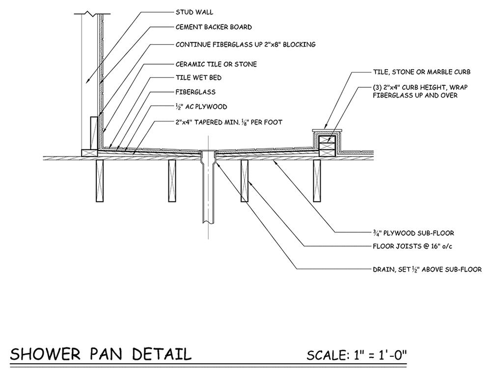 How To Install A Fiberglass Shower Pan Video